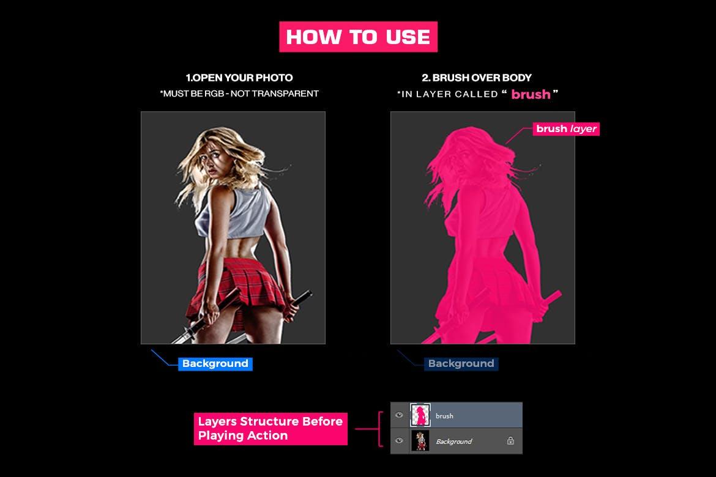 炫酷海报人物特效处理PS动作 Abstract 2 Photoshop Action插图1